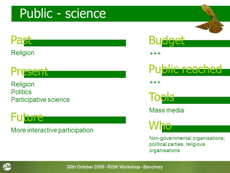 30th October RISK Workshop - Banchory Public - science +++ Budget Past +++ Public reached Mass media Tools Non-governmental organisations; political parties, religious organisations Who Present Future Religion Politics Participative science More interactive participation