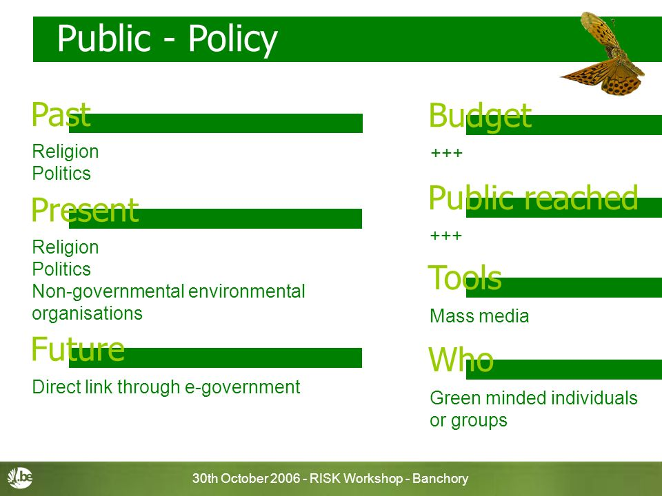 30th October RISK Workshop - Banchory Public - Policy +++ Budget Past +++ Public reached Mass media Tools Green minded individuals or groups Who Present Future Religion Politics Religion Politics Non-governmental environmental organisations Direct link through e-government