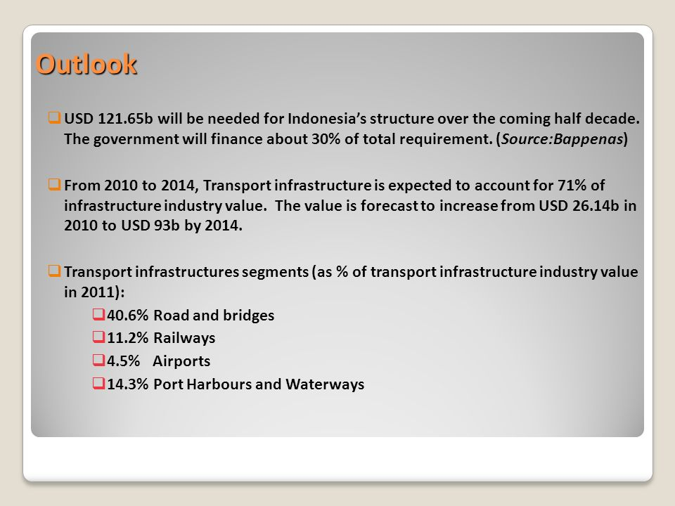 Outlook USD b will be needed for Indonesias structure over the coming half decade.