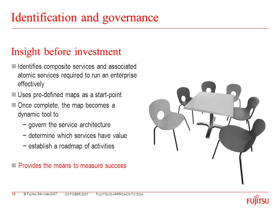 © Fujitsu Services 2007 FUJITSUS APPROACH TO SOA OCTOBER 2007 Identification and governance Insight before investment Identifies composite services and associated atomic services required to run an enterprise effectively Uses pre-defined maps as a start-point Once complete, the map becomes a dynamic tool to: govern the service architecture determine which services have value establish a roadmap of activities Provides the means to measure success 10