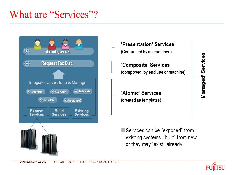 © Fujitsu Services 2007 FUJITSUS APPROACH TO SOA OCTOBER 2007 What are Services.