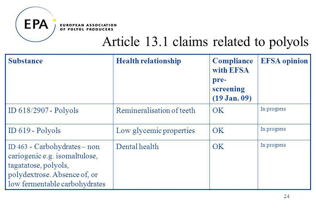 24 Article 13.1 claims related to polyols SubstanceHealth relationshipCompliance with EFSA pre- screening (19 Jan.