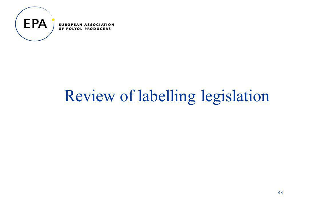 33 Review of labelling legislation