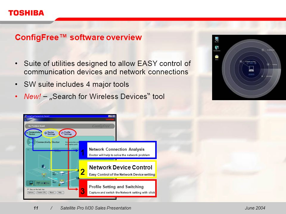 June /Satellite Pro M30 Sales Presentation11 ConfigFree software overview Suite of utilities designed to allow EASY control of communication devices and network connections SW suite includes 4 major tools New.