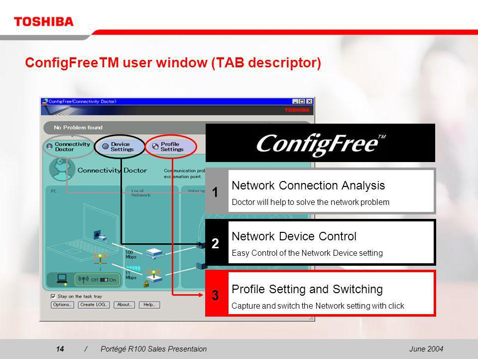 June 200414/Portégé R100 Sales Presentaion14 ConfigFreeTM user window (TAB descriptor) Network Connection Analysis Doctor will help to solve the network problem 1 Network Device Control Easy Control of the Network Device setting 2 Profile Setting and Switching Capture and switch the Network setting with click 3