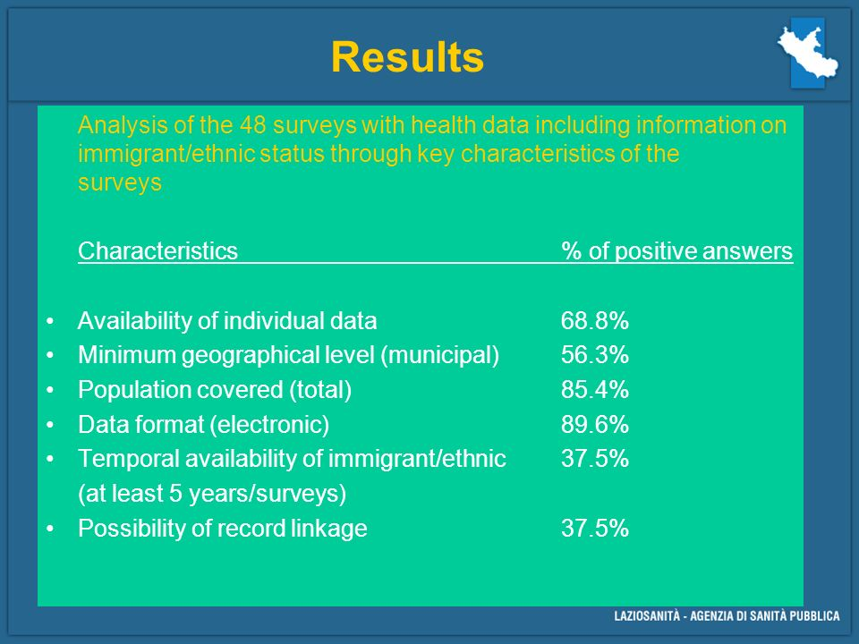 Analysis of the 48 surveys with health data including information on immigrant/ethnic status through key characteristics of the surveys Characteristics% of positive answers Availability of individual data68.8% Minimum geographical level (municipal)56.3% Population covered (total)85.4% Data format (electronic)89.6% Temporal availability of immigrant/ethnic 37.5% (at least 5 years/surveys) Possibility of record linkage37.5% Results