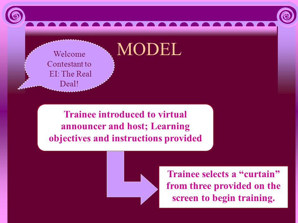 MODEL Trainee introduced to virtual announcer and host; Learning objectives and instructions provided Trainee selects a curtain from three provided on the screen to begin training.
