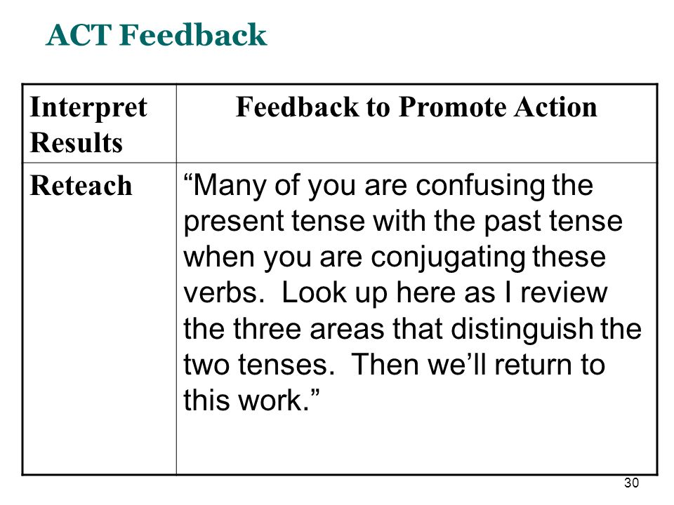 30 ACT Feedback Interpret Results Feedback to Promote Action Reteach Many of you are confusing the present tense with the past tense when you are conjugating these verbs.