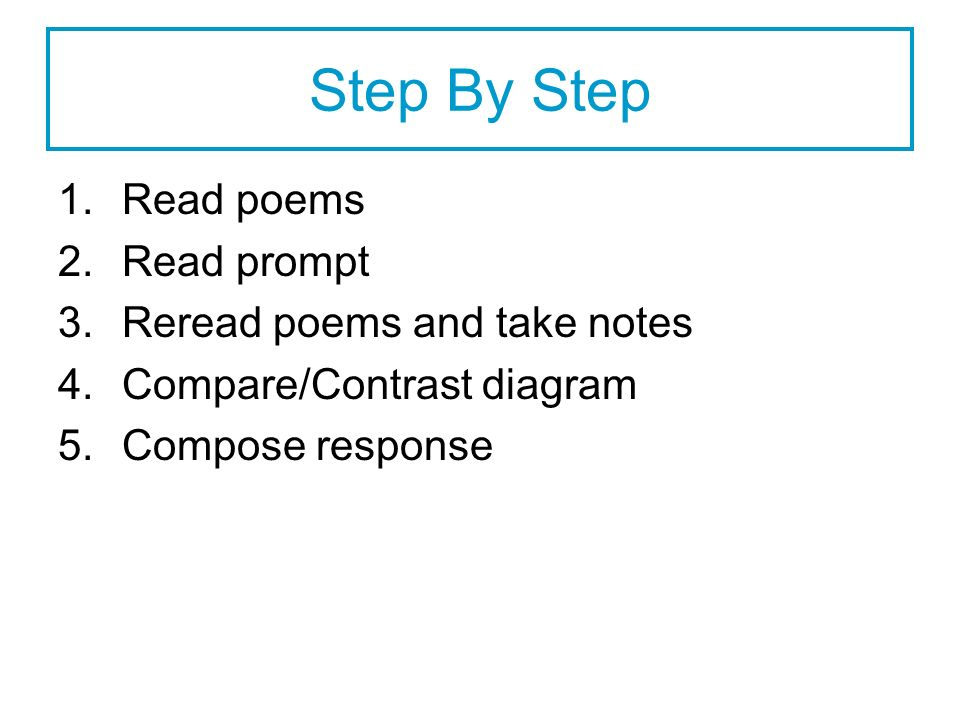 Step By Step 1.Read poems 2.Read prompt 3.Reread poems and take notes 4.Compare/Contrast diagram 5.Compose response