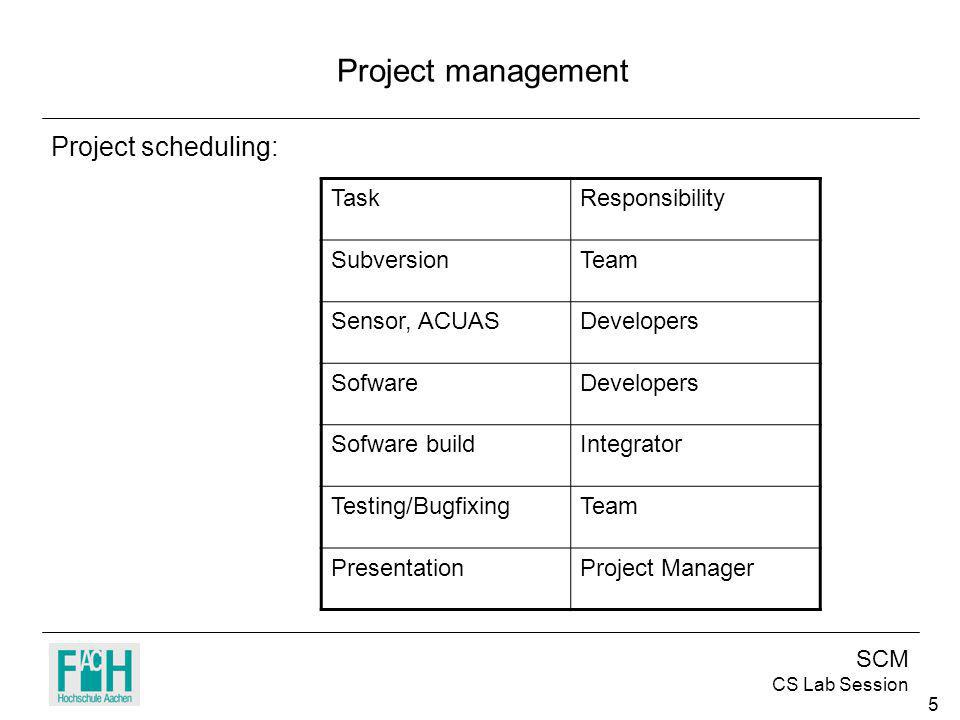 SCM CS Lab Session 5 Project scheduling: Project management TaskResponsibility SubversionTeam Sensor, ACUASDevelopers SofwareDevelopers Sofware buildIntegrator Testing/BugfixingTeam PresentationProject Manager