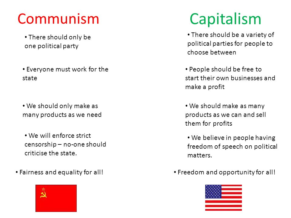 Communism There should only be one political party There should be a variety of political parties for people to choose between Everyone must work for the state People should be free to start their own businesses and make a profit We should only make as many products as we need We should make as many products as we can and sell them for profits Capitalism Fairness and equality for all.
