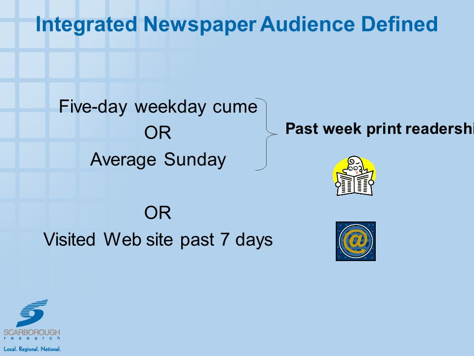 Integrated Newspaper Audience Defined Five-day weekday cume OR Average Sunday OR Visited Web site past 7 days Past week print readership