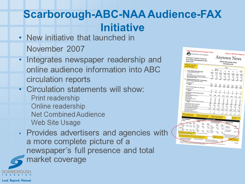 New initiative that launched in November 2007 Integrates newspaper readership and online audience information into ABC circulation reports Circulation statements will show: Print readership Online readership Net Combined Audience Web Site Usage Provides advertisers and agencies with a more complete picture of a newspapers full presence and total market coverage Scarborough-ABC-NAA Audience-FAX Initiative