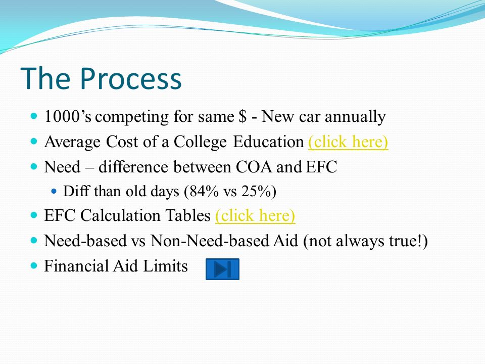 The Process 1000s competing for same $ - New car annually Average Cost of a College Education (click here)(click here) Need – difference between COA and EFC Diff than old days (84% vs 25%) EFC Calculation Tables (click here)(click here) Need-based vs Non-Need-based Aid (not always true!) Financial Aid Limits