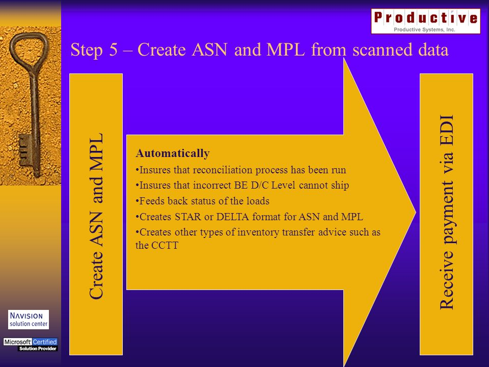 Step 5 – Create ASN and MPL from scanned data Receive payment via EDI Create ASN and MPL Automatically Insures that reconciliation process has been run Insures that incorrect BE D/C Level cannot ship Feeds back status of the loads Creates STAR or DELTA format for ASN and MPL Creates other types of inventory transfer advice such as the CCTT