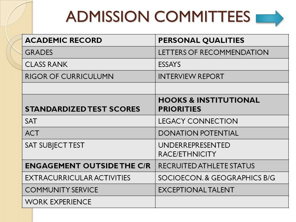 ADMISSION COMMITTEES ACADEMIC RECORDPERSONAL QUALITIES GRADESLETTERS OF RECOMMENDATION CLASS RANKESSAYS RIGOR OF CURRICULUMNINTERVIEW REPORT STANDARDIZED TEST SCORES HOOKS & INSTITUTIONAL PRIORITIES SATLEGACY CONNECTION ACTDONATION POTENTIAL SAT SUBJECT TESTUNDERREPRESENTED RACE/ETHNICITY ENGAGEMENT OUTSIDE THE C/RRECRUITED ATHLETE STATUS EXTRACURRICULAR ACTIVITIESSOCIOECON.