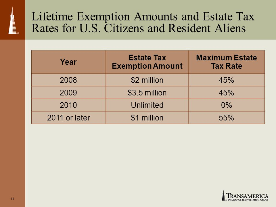 11 Lifetime Exemption Amounts and Estate Tax Rates for U.S.