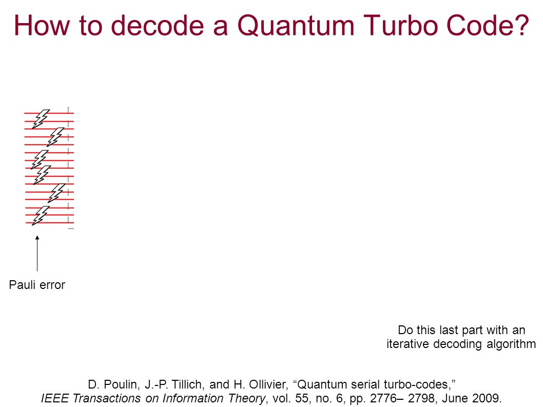 How to decode a Quantum Turbo Code. D. Poulin, J.-P.