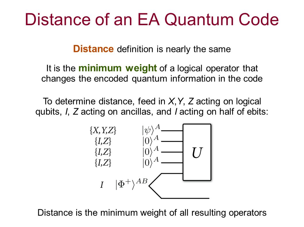 Distance of an EA Quantum Code Distance definition is nearly the same It is the minimum weight of a logical operator that changes the encoded quantum information in the code To determine distance, feed in X,Y, Z acting on logical qubits, I, Z acting on ancillas, and I acting on half of ebits: Distance is the minimum weight of all resulting operators