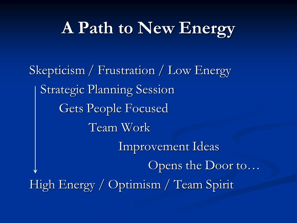A Path to New Energy Skepticism / Frustration / Low Energy Strategic Planning Session Gets People Focused Team Work Improvement Ideas Opens the Door to… High Energy / Optimism / Team Spirit