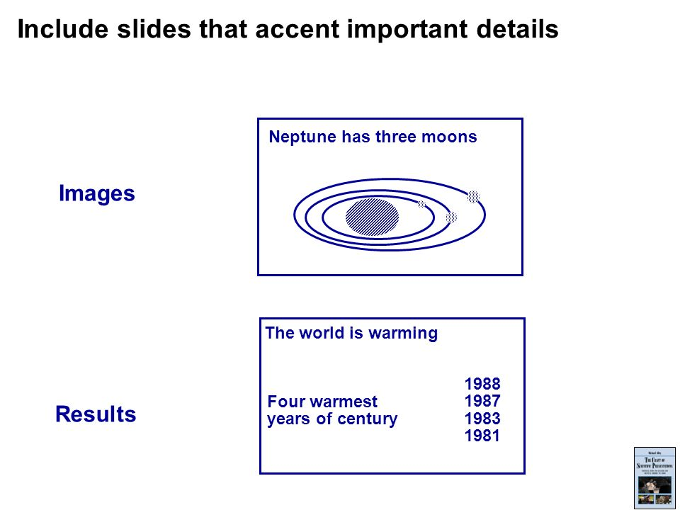 Include slides that accent important details Results Four warmest years of century The world is warming Images Neptune has three moons