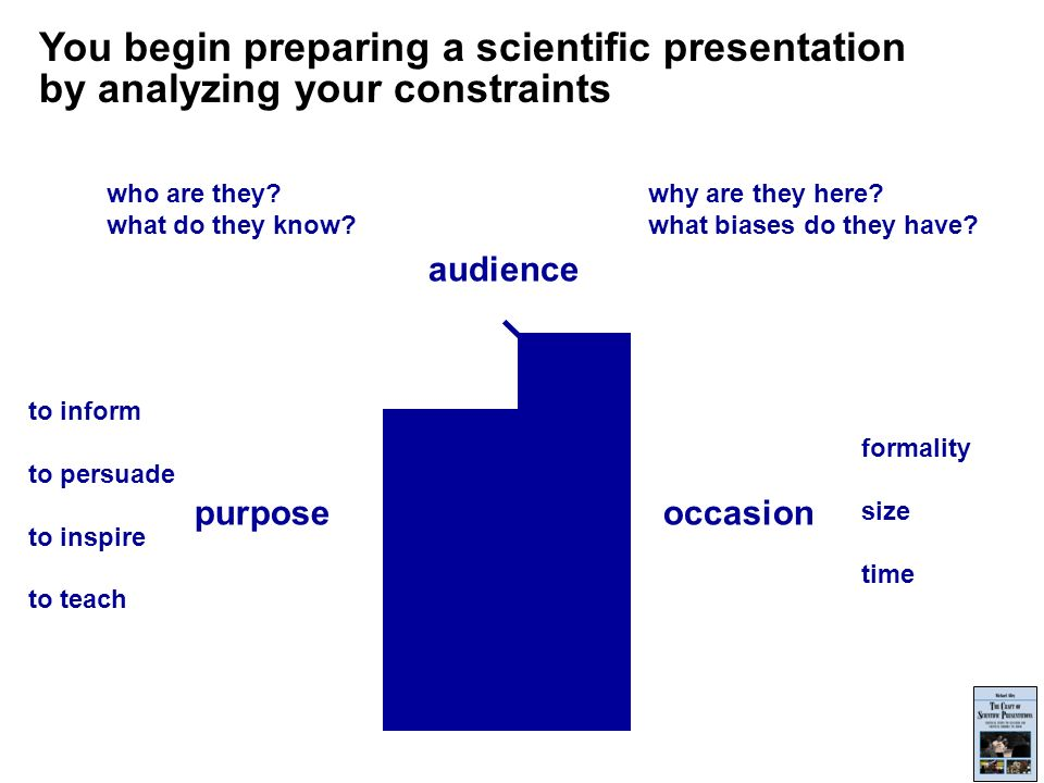 audience purposeoccasion You begin preparing a scientific presentation by analyzing your constraints who are they.