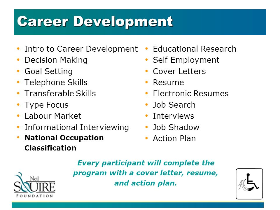 Career Development Intro to Career Development Decision Making Goal Setting Telephone Skills Transferable Skills Type Focus Labour Market Informational Interviewing National Occupation Classification Educational Research Self Employment Cover Letters Resume Electronic Resumes Job Search Interviews Job Shadow Action Plan Every participant will complete the program with a cover letter, resume, and action plan.