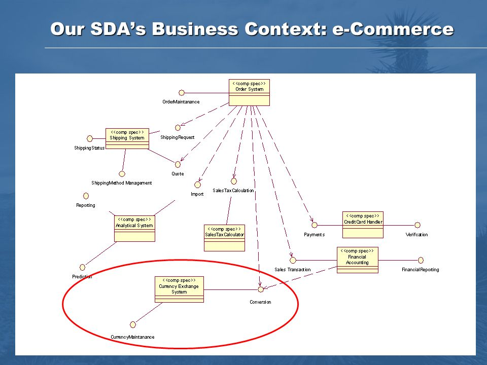 Our SDAs Business Context: e-Commerce