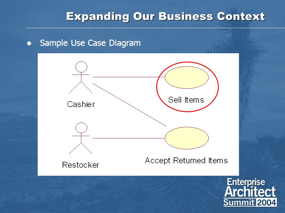Expanding Our Business Context Sample Use Case Diagram