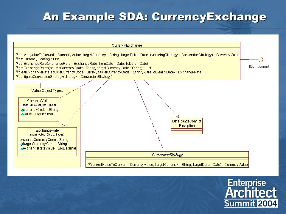 IComponent An Example SDA: CurrencyExchange