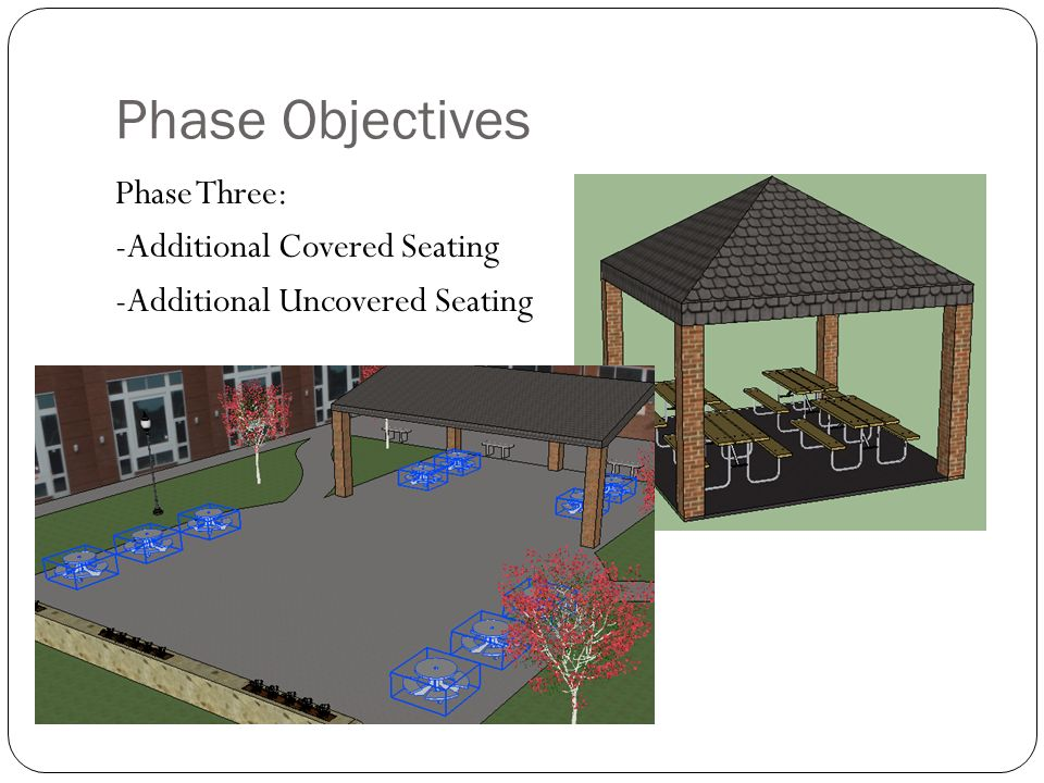 Phase Objectives Phase Three: -Additional Covered Seating -Additional Uncovered Seating