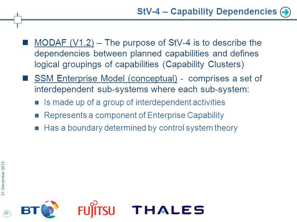 20 31 December 2013 StV-4 – Capability Dependencies MODAF (V1.2) – The purpose of StV-4 is to describe the dependencies between planned capabilities and defines logical groupings of capabilities (Capability Clusters) SSM Enterprise Model (conceptual) - comprises a set of interdependent sub-systems where each sub-system: Is made up of a group of interdependent activities Represents a component of Enterprise Capability Has a boundary determined by control system theory