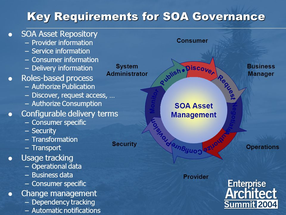 Key Requirements for SOA Governance SOA Asset Repository –Provider information –Service information –Consumer information –Delivery information Roles-based process –Authorize Publication –Discover, request access, … –Authorize Consumption Configurable delivery terms –Consumer specific –Security –Transformation –Transport Usage tracking –Operational data –Business data –Consumer specific Change management –Dependency tracking –Automatic notifications Consumer Provider Business Manager Operations System Administrator Security SOA Asset Management