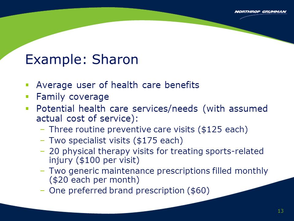 13 Example: Sharon Average user of health care benefits Family coverage Potential health care services/needs (with assumed actual cost of service): –Three routine preventive care visits ($125 each) –Two specialist visits ($175 each) –20 physical therapy visits for treating sports-related injury ($100 per visit) –Two generic maintenance prescriptions filled monthly ($20 each per month) –One preferred brand prescription ($60)