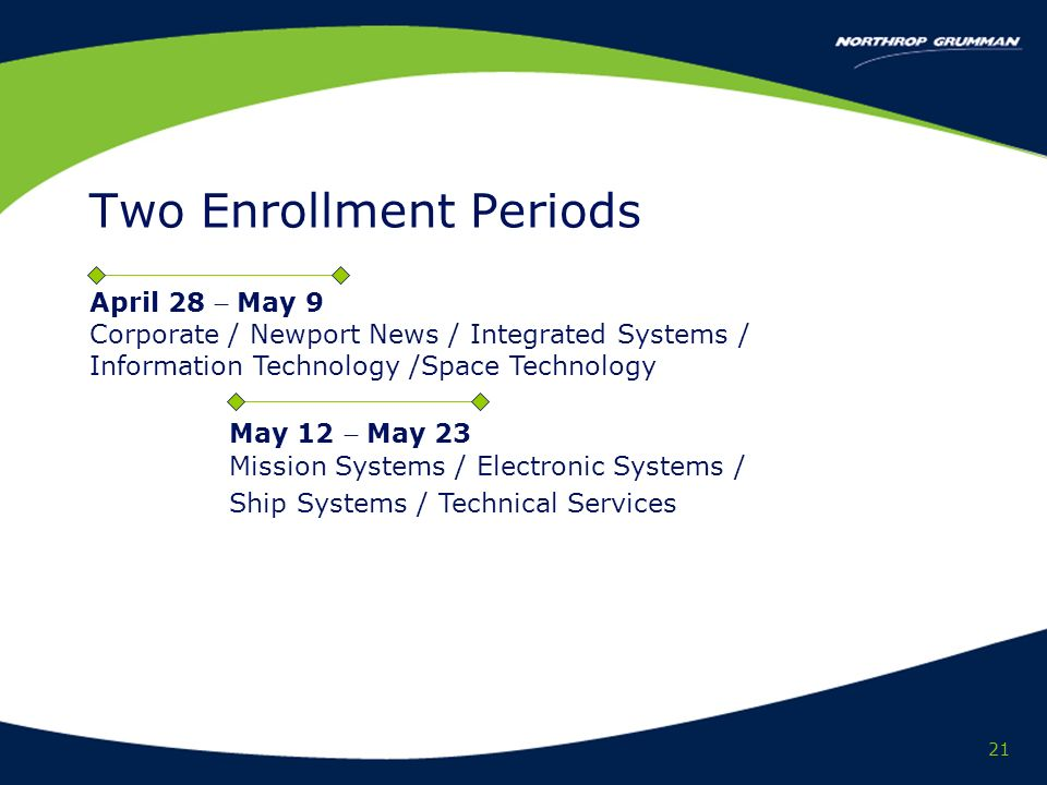 21 Two Enrollment Periods April 28 May 9 Corporate / Newport News / Integrated Systems / Information Technology /Space Technology May 12 May 23 Mission Systems / Electronic Systems / Ship Systems / Technical Services