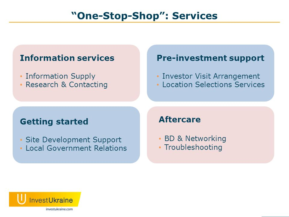 One-Stop-Shop: Services Information services Information Supply Research & Contacting Aftercare BD & Networking Troubleshooting Getting started Site Development Support Local Government Relations Pre-investment support Investor Visit Arrangement Location Selections Services