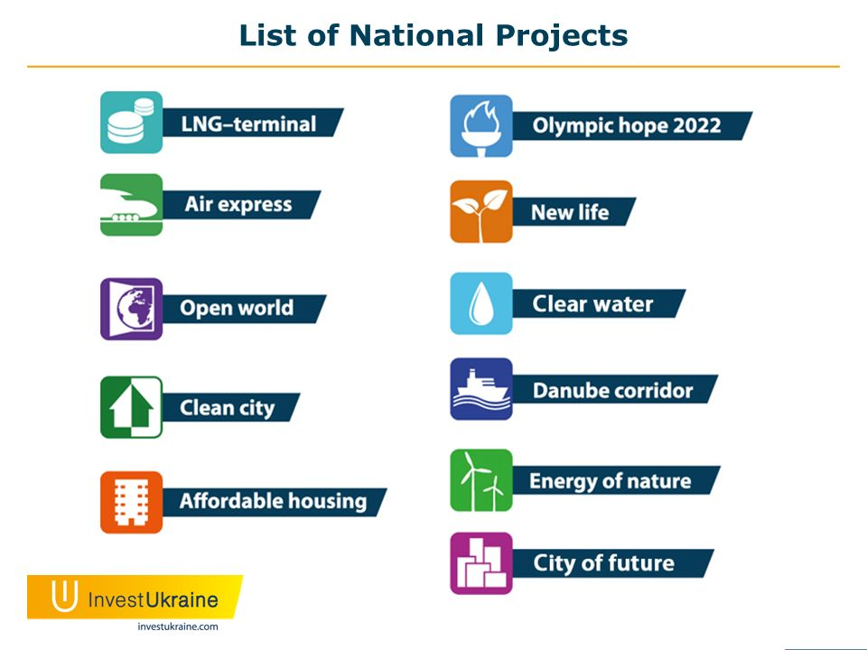 List of National Projects