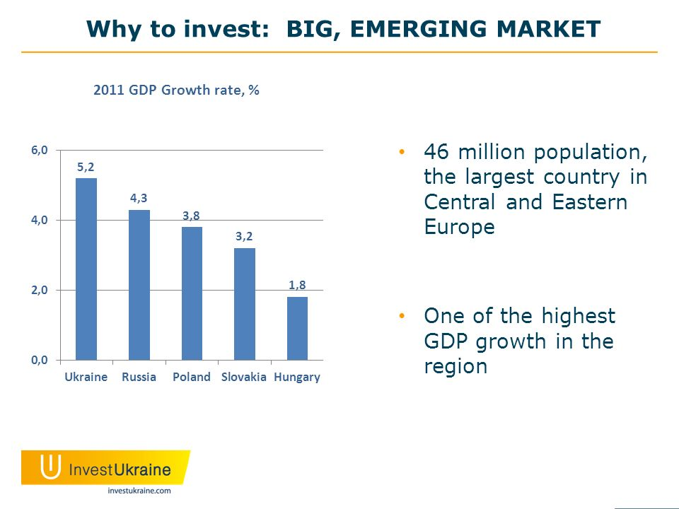 Why to invest: BIG, EMERGING MARKET 46 million population, the largest country in Central and Eastern Europe One of the highest GDP growth in the region