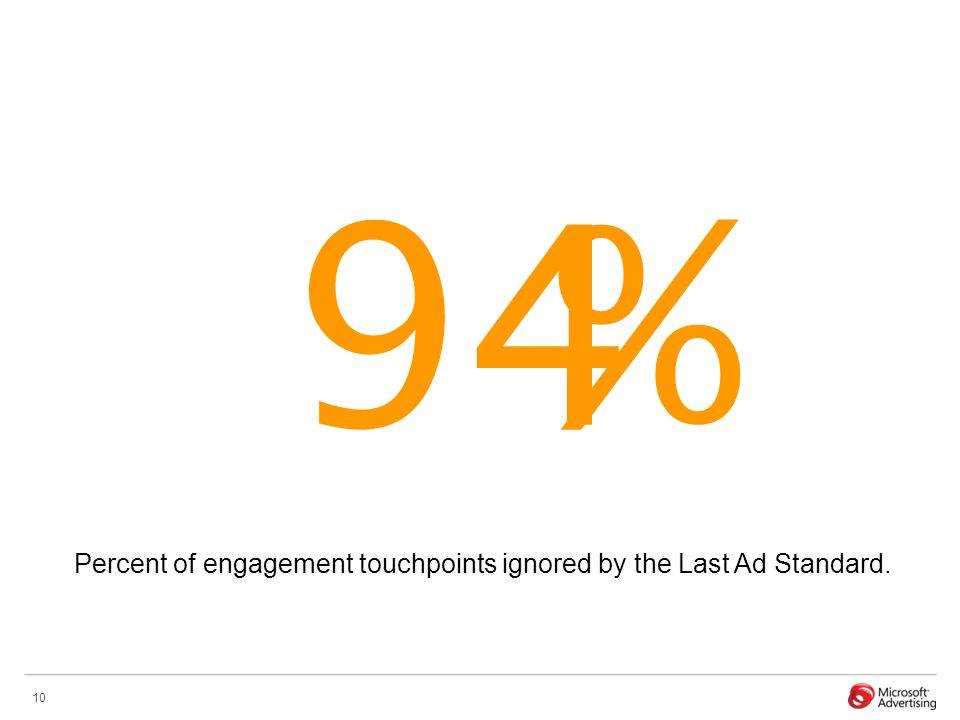 10 94% Percent of engagement touchpoints ignored by the Last Ad Standard.