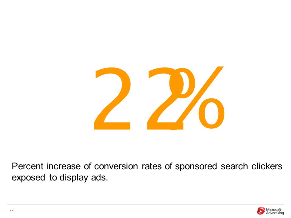 11 22 % Percent increase of conversion rates of sponsored search clickers exposed to display ads.