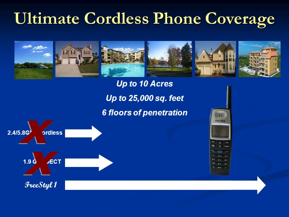 2.4/5.8GHz Cordless FreeStyl GHz DECT Ultimate Cordless Phone Coverage Up to 10 Acres Up to 25,000 sq.