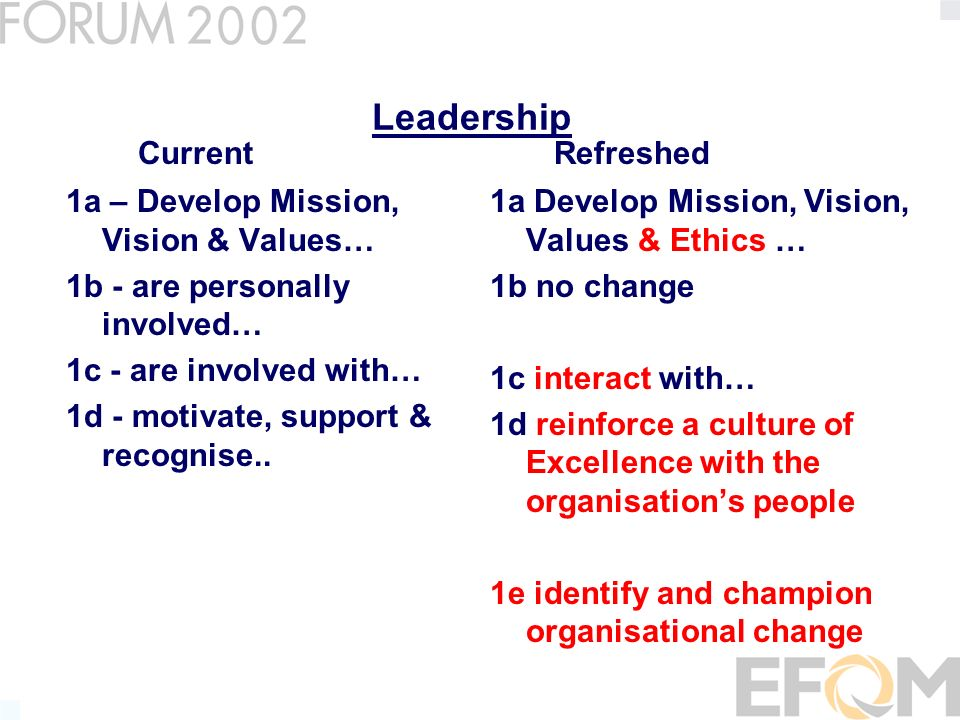 Leadership 1a – Develop Mission, Vision & Values… 1b - are personally involved… 1c - are involved with… 1d - motivate, support & recognise..