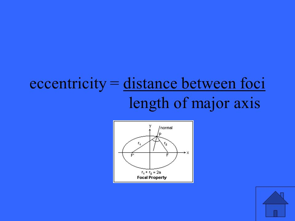 eccentricity = distance between foci length of major axis