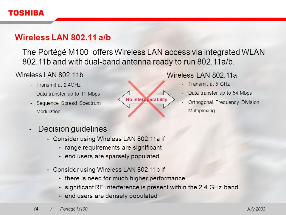 July /Portégé M100 Wireless LAN a/b Wireless LAN b -Transmit at 2.4GHz -Data transfer up to 11 Mbps -Sequence Spread Spectrum Modulation No interoperability Decision guidelines Consider using Wireless LAN a if range requirements are significant end users are sparsely populated Consider using Wireless LAN b if there is need for much higher performance significant RF Interference is present within the 2.4 GHz band end users are densely populated The Portégé M100 offers Wireless LAN access via integrated WLAN b and with dual-band antenna ready to run a/b.