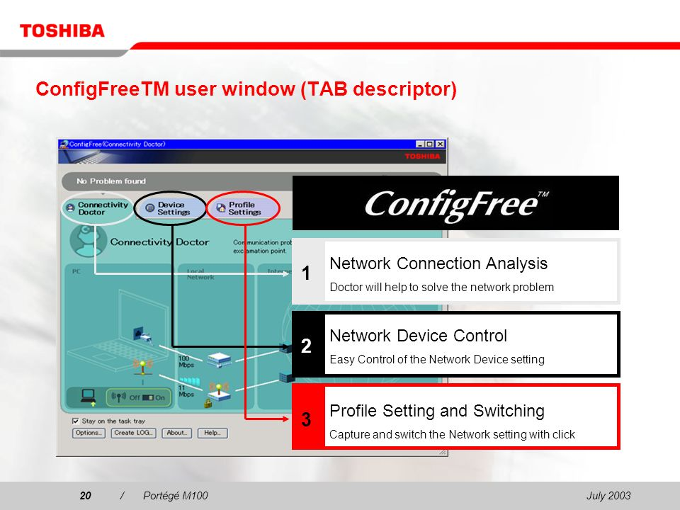 July /Portégé M100 ConfigFreeTM user window (TAB descriptor) Network Connection Analysis Doctor will help to solve the network problem 1 Network Device Control Easy Control of the Network Device setting 2 Profile Setting and Switching Capture and switch the Network setting with click 3