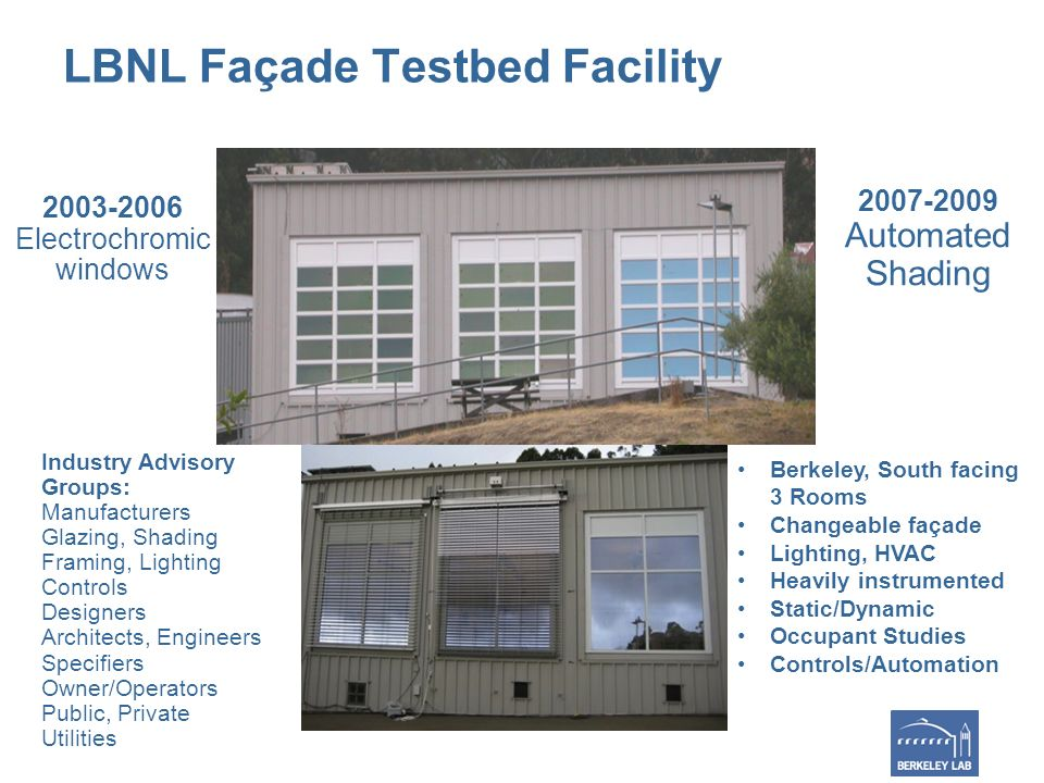 LBNL Façade Testbed Facility Automated Shading Electrochromic windows Industry Advisory Groups: Manufacturers Glazing, Shading Framing, Lighting Controls Designers Architects, Engineers Specifiers Owner/Operators Public, Private Utilities Berkeley, South facing 3 Rooms Changeable façade Lighting, HVAC Heavily instrumented Static/Dynamic Occupant Studies Controls/Automation