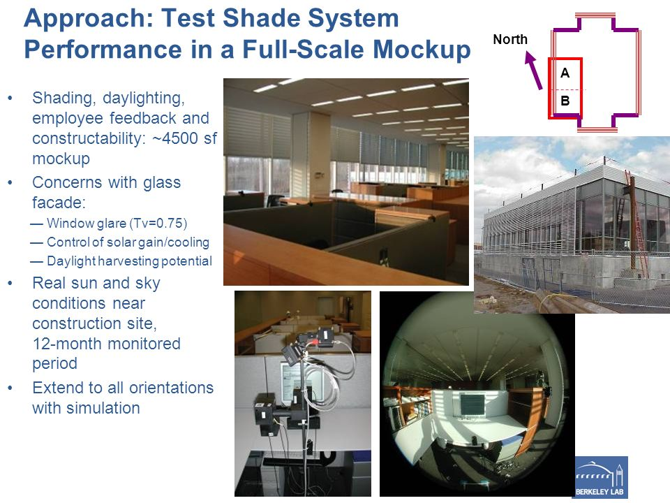 Approach: Test Shade System Performance in a Full-Scale Mockup Shading, daylighting, employee feedback and constructability: ~4500 sf mockup Concerns with glass facade: Window glare (Tv=0.75) Control of solar gain/cooling Daylight harvesting potential Real sun and sky conditions near construction site, 12-month monitored period Extend to all orientations with simulation North A B