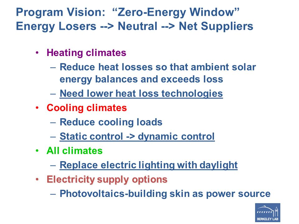 Program Vision: Zero-Energy Window Energy Losers --> Neutral --> Net Suppliers Heating climates –Reduce heat losses so that ambient solar energy balances and exceeds loss –Need lower heat loss technologies Cooling climates –Reduce cooling loads –Static control -> dynamic control All climates –Replace electric lighting with daylight Electricity supply optionsElectricity supply options –Photovoltaics-building skin as power source