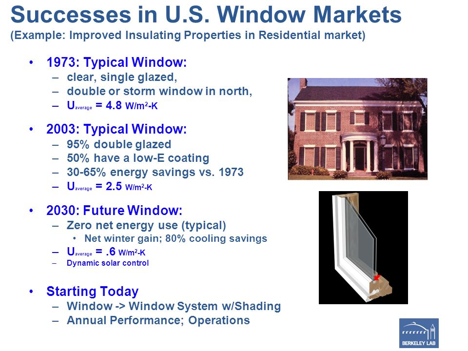 Successes in U.S.