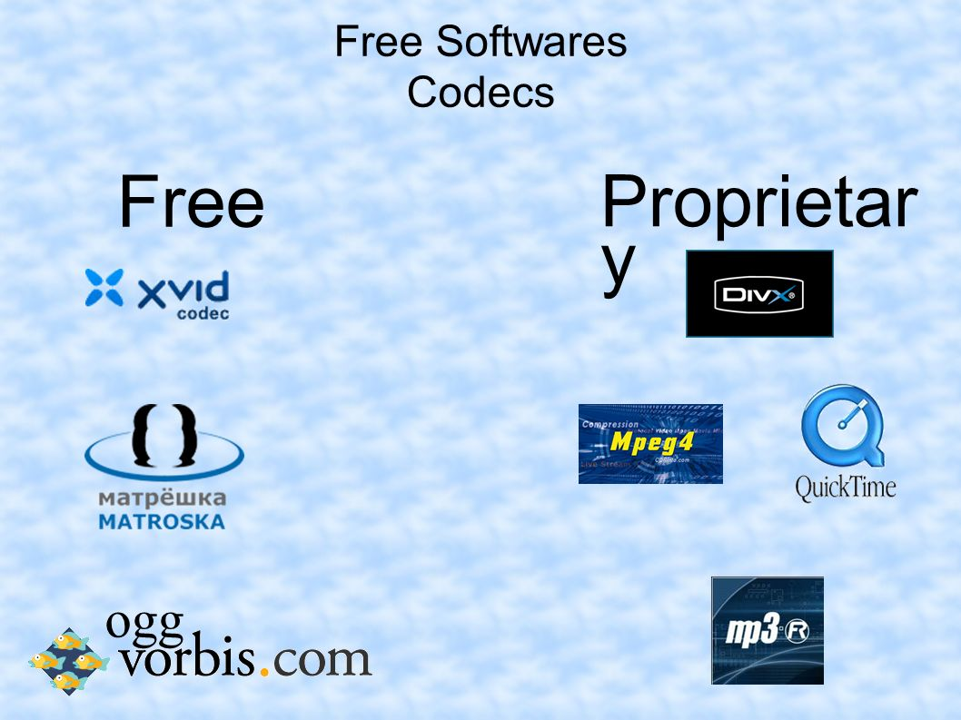 Free Softwares Codecs Free Proprietar y ogg